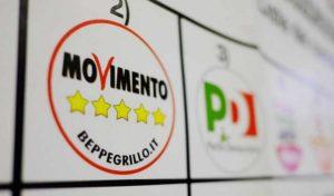 Sondaggi elettorali: M5S sorpassa il Pd, Luigi Di Maio più popolare di Matteo Renzi