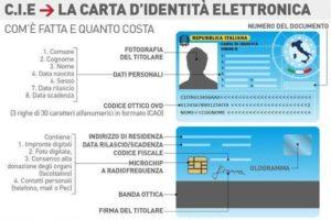 Carta d'identità elettronica, parte da Brescia il rilascio delle Cie: ecco come richiederle