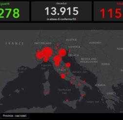 Coronavirus Italia, ultimo bollettino: 13.915 morti, 115.242 casi totali, 83.049 attualmente positivi